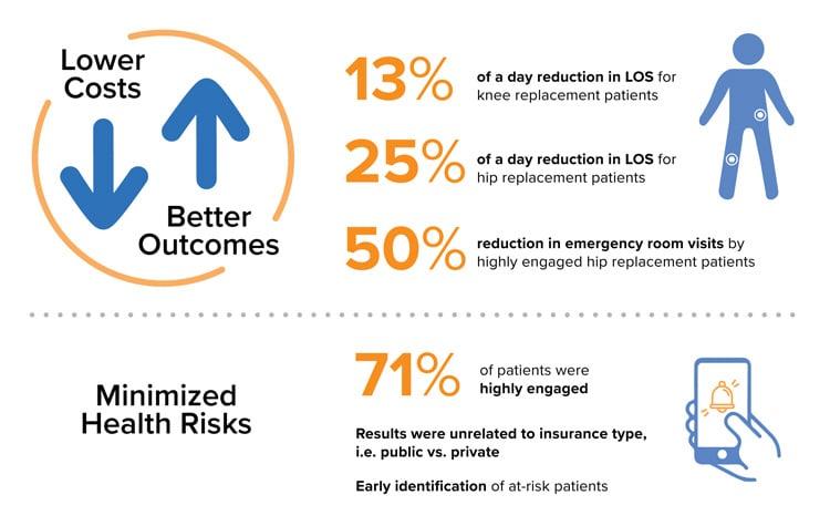 HealthEast-study-infographic-v2