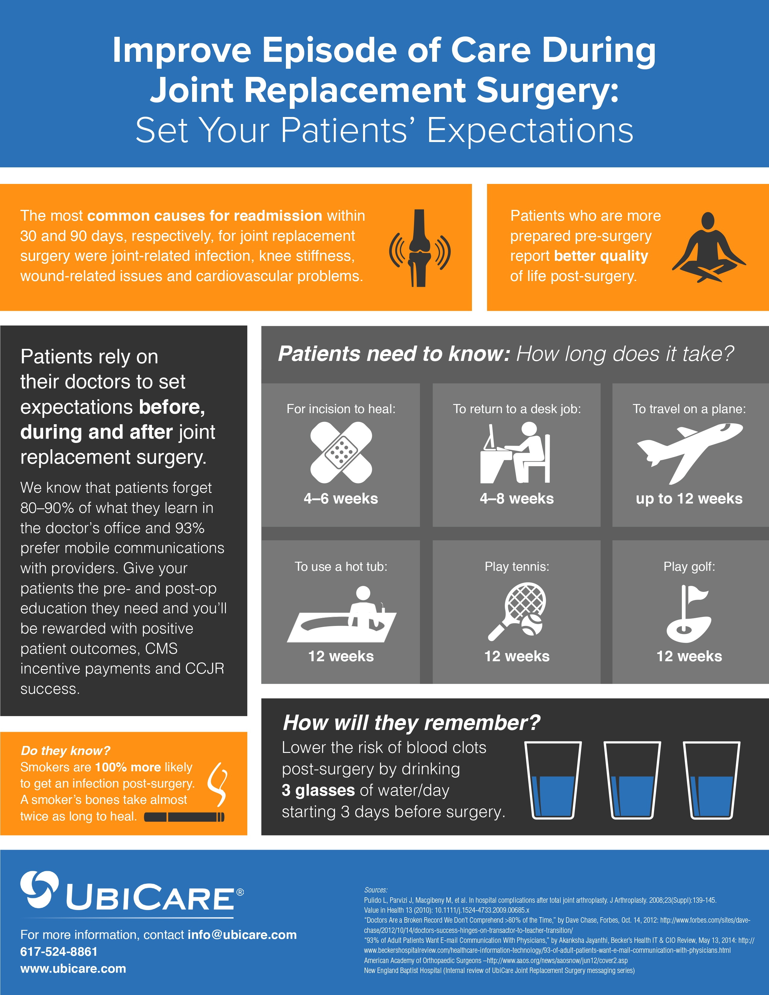 Hospitals benefit from setting patient expectations early